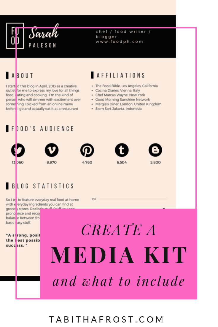How to Create a Stunning Blogger Media Kit and What it Should Include